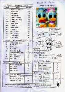 Donald Duck 'ın kız arkadaşı motifli amigurumi örgü anahtarlık modelleri yapılı anlatımlı