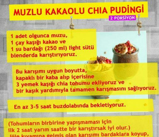 Chia tohumu ile nasıl zayıflanır. Chia tohumlu tarifler