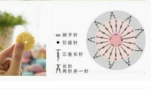 Çiçek motifli örgü şal modelleri yapılışı anlatımlı
