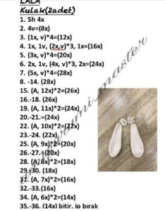 Amigurumi örgü oyuncak tavşan modeli kulakların kuyruğun kafanın ve ayakların yapılışı anlatımlı