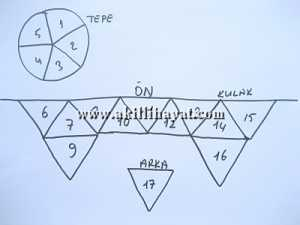 Derya Baykal angora üçgen bere yapımı