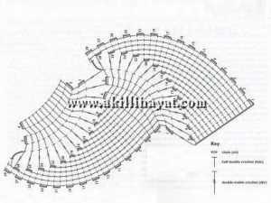 tığ işi dalgalı atkı modeli yapılışı (anlatımlı)