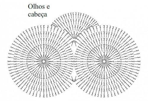 örgü baykuşlu paspas modelinin gözlerinin şeması