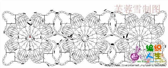 Örgü bebek yeleği modeli ve yapılışı (anlatımlı)
