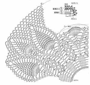 Tığ işi kiloşlu yaprak motifli örgü etek modeli yapılışı anlatımlı