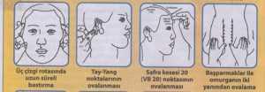 Ahmet Maranki Baş Ağrsı için Masajla Tedavi Noktaları ve Grafikleri