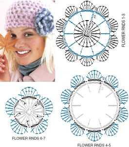 Baharlık tığ işi kafesli şapka gülü motifi yapılışı (şemalı)