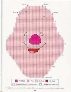 piglet yapılış şeması