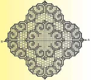 Dantel Şömendötabl Modeli Yapılışı (anlatımlı ve şemalı)