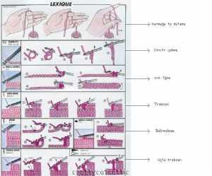 Tığ işi zincir çekme , sık iğne yapılışı , trabzan yapılışı ,ikili trabzan yapılışı , üçlü trabzan yapılışı