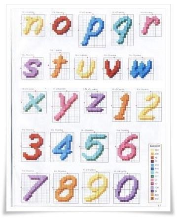 harf ve sayı şemaları