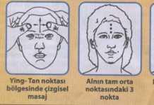 Ahmet Maranki 'nin Baş Ağrları İçin Uygulanacak Masaj Tedavisinde ki Tedavi Noktaları ve Şemaları