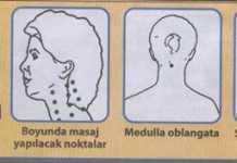 Prof. Dr Ahmet Maranki Migrene Yönelik Şifalı Kür ve Başta ki Migren Tedavi Noktaları