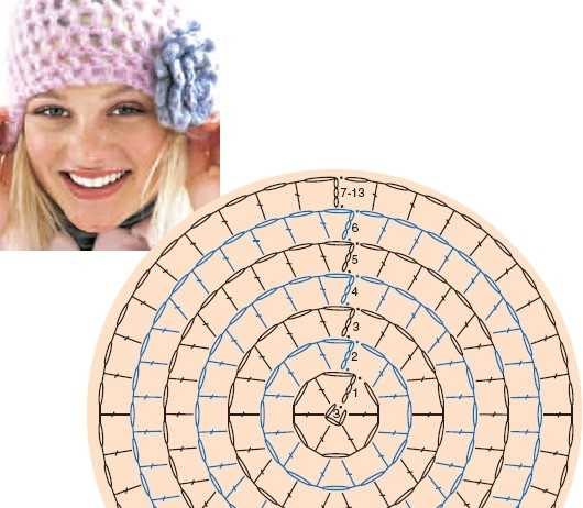 Baharlık tığ işi kafesli şapka modeli yapılışı (şemalı)