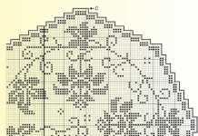 Zikzak Kenarlı Dantel Masa Örtüsü Modeli Yapılışı ( anlatımlı ve şemalı)